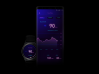 Health App - HEART RATE