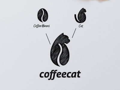 Coffee Cat Logo Combination