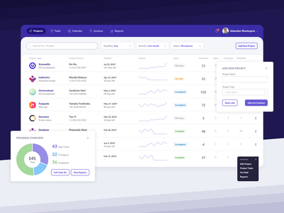 Projects Overview Dashboard ui projects dashboard web app