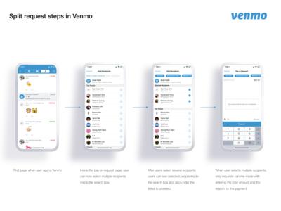 Venmo split request payment UI