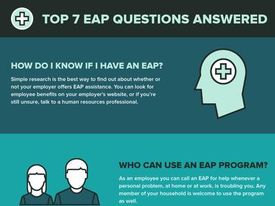 IU Health EAP Infographic