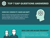 IU Health EAP Infographic
