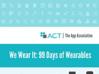 Wearables cover big