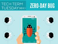 Wotw zero day bug 02