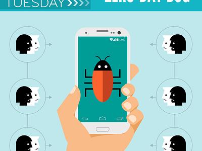 Tech Term Tuesday: Zero Day Bug flat technology sad user app iphone bug graphic design design icon illustration