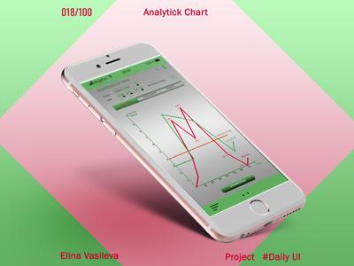 Day 018 100 Days Analytick Chat