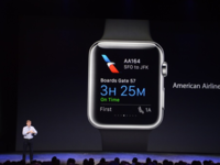 Aa Glance Applewatch