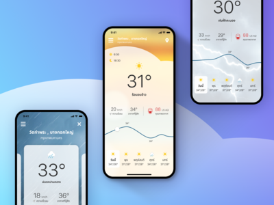 Weather App Concept Design