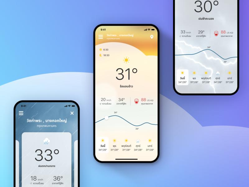 Weather App Concept Design