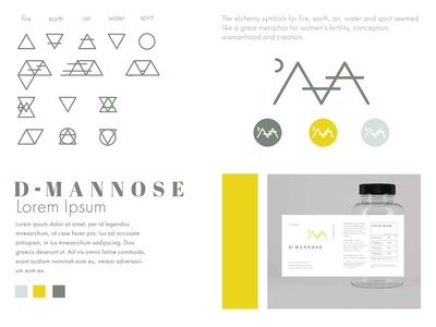Brand identity for medical product