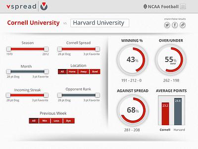 Sports Analytics Website analytics graphs nfl college website web design football sports graphics illustration graph data