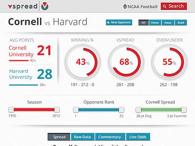 Sports Analytics Idea ui website sports analytics data graphs sliders points football cornell harvard