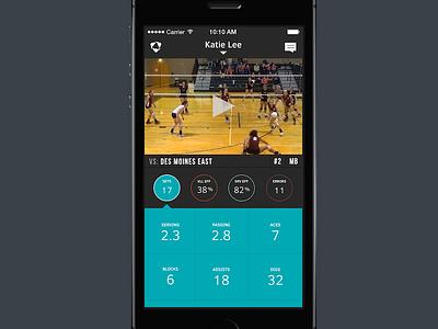 Hudl Volleyball App hudl volleyball ios video statistics iphone mobile medium