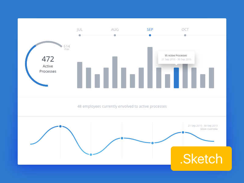 Dashboard Frame freebie web material design white blue piechart chart dashboard