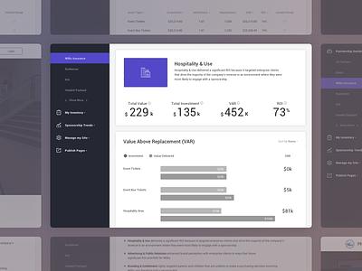 Scoreboard / Dashboard (WIP) desktop web sidebar roboto material analytics scoreboard dashboard dark purple wip