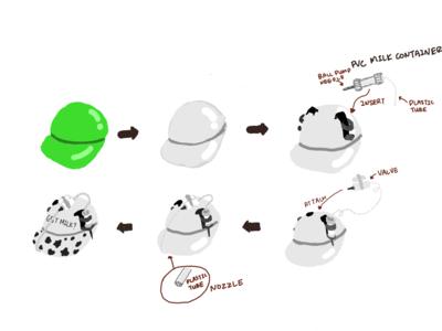 Milk Hat Design Illustration