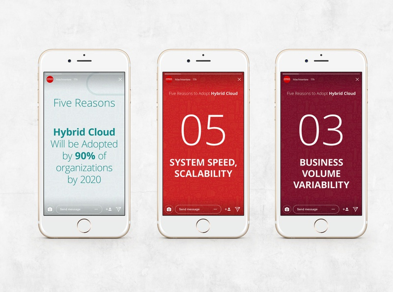 Hitachi Infographic - Mobile version mobile uxui texture minimalist hitachi red layout design stories story instagram