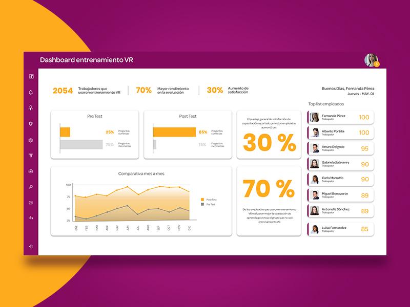 Dashboard Entrenamiento VR uiux dashboard design app design vr dashboard ui