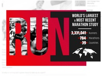 🌎 World`s largest & most recent marathon study 🌎