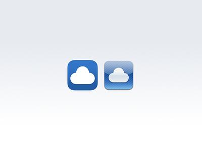 Cloudie App Icon on iOS7 ios7 flat flat design app icon icon design app app development