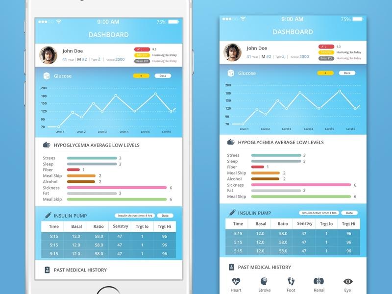 Medical   Pharmaceutical photoshop app developer android ios mobile app app designer ui design ux typogaphy illustrator ui illustration design creative creative design