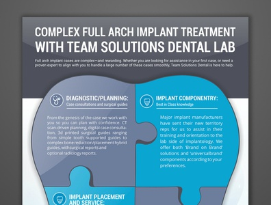 Team solutions Dental LLC