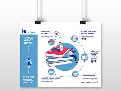 Infographics ilustration datavisualization infographic