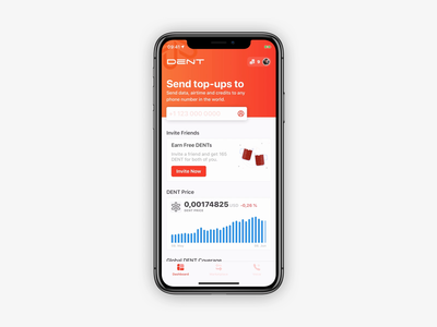 DENT 2.0 – Interactive Dashboard Cards swipe horizontal flags rate price rate graph dashboard currency coin design crypto app
