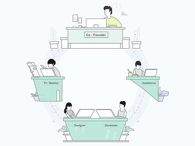 Teamchain illustration!