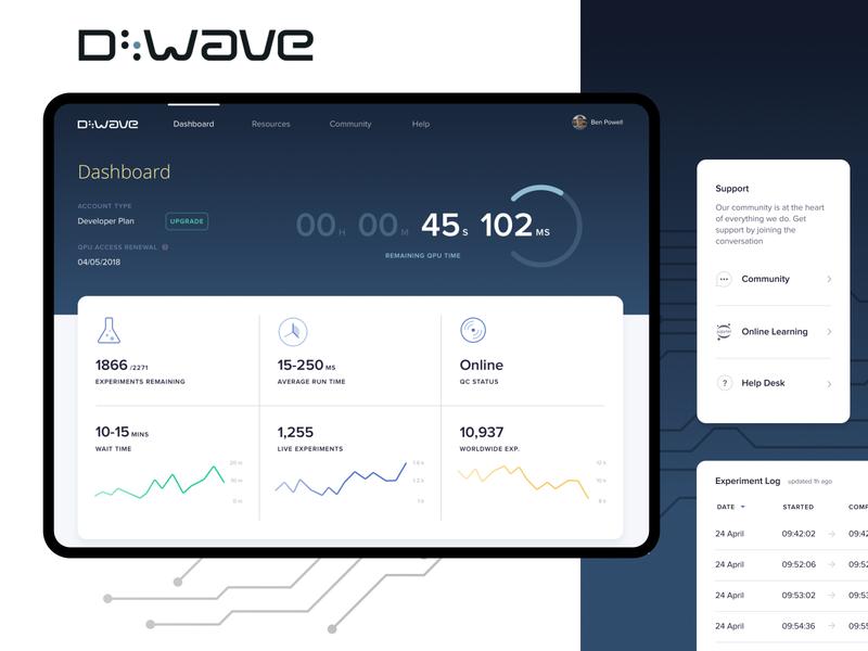 D-Wave Dashboard charts web ui quantum computing quantum product design product widgets dashboard cloud app