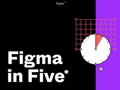 Intro Animation for Figma in Five animation bezier vectors figma in 5 figma branding illustration