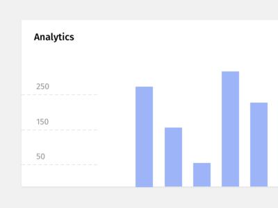 Analytics Widget widget muffin analytics
