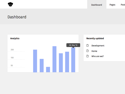 Dashboard Desktop analytics details overview