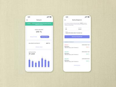 E-Commerce Budget Screen analytics chart flat design ecommerce ux ui bank transfer budget mobile ui