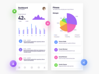 Fitness Dashboard App Design