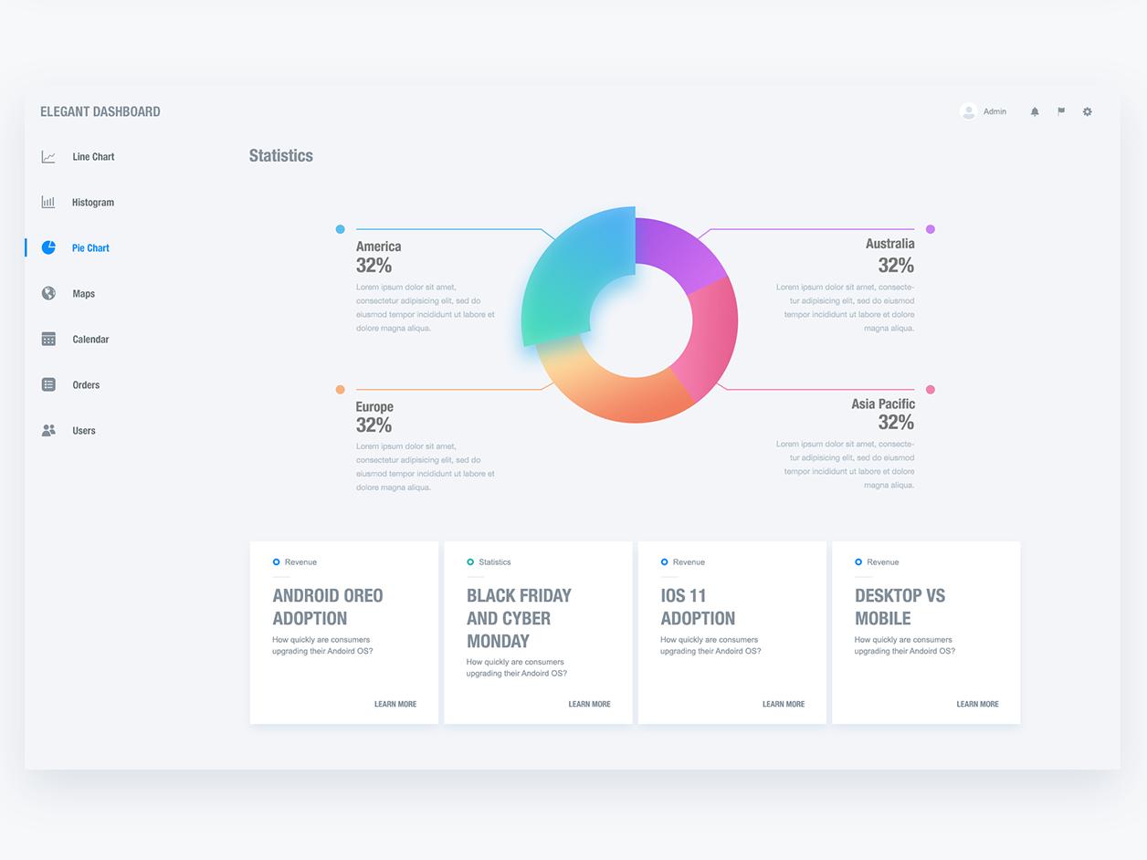 Elegant Dashboard - UI/UX Design by Sharon Faber on Dribbble