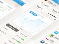 Analytics iPhone App Design | UX, UI, iOS