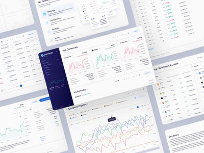 Coinread Product Design - Part 1 user interface design app ui design user experience cryptocurrency chart dashboard ux ui product design
