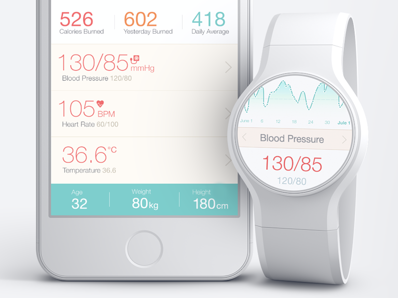 Medical App Design moto360 watchos iphone tracking dashboard ios apple watch ux ui interface user experience reporting visualization blood data monitor fitness wear mobile health temperature graph android smartwatch application interface