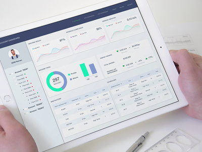 Dashboard Interface Testing business table view side menu clean pie chart graph interface ux ui dashboard ipad pro