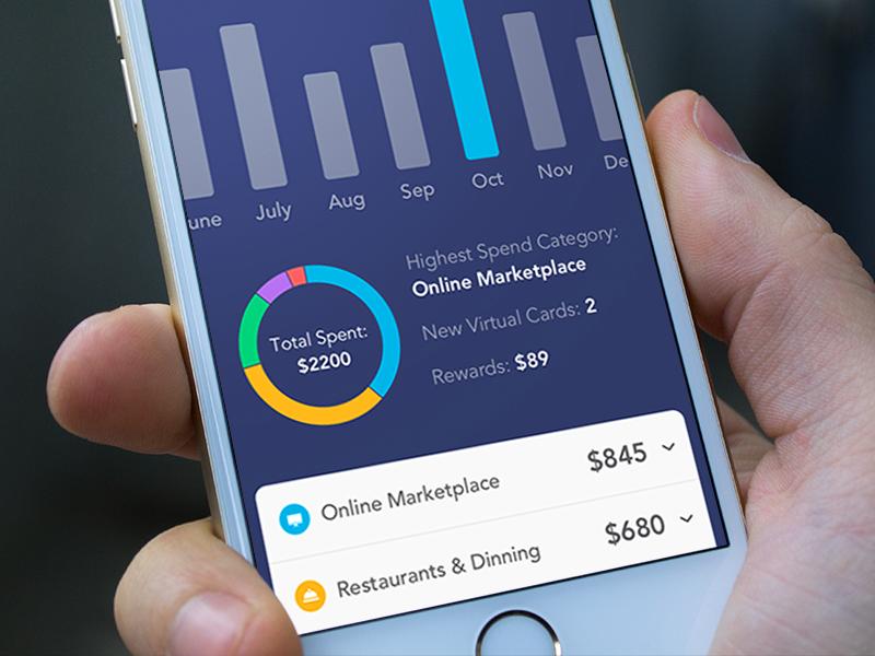 Money Spent Mobile Statistics tracker marketplace pie chart statistics analytics app flow online service virtual card credit bank savings checking account business banking responsive web design adaptive website