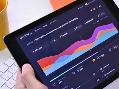 Responsive Web Dashboard analytic screen informational graphic dark color scheme ipad experience visual interface ux ui social statistic digital graph dashboard layout responsive design