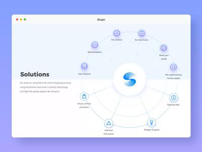 Shopin Marketing Website Design – Part 2