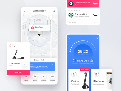 Scoot Urgent Mobile Support e-commerce app app design ui designer san francisco support concept scooter rental app concept app ux ui ui ux design mobile app design user interface design user experience designer smart home dashboard color bars chart iphone xs ios visual interface application