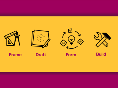 Process by Icon visual design illustrator phases steps flow complementary process flat icon