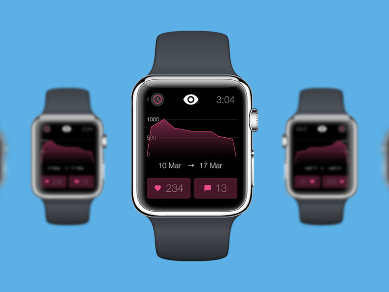 Dribbble for Apple Watch: Stats sketch sketchapp free freebie file resource ux ui user experience user interface watch apple watch