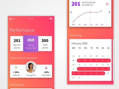 Fitness app - performance
