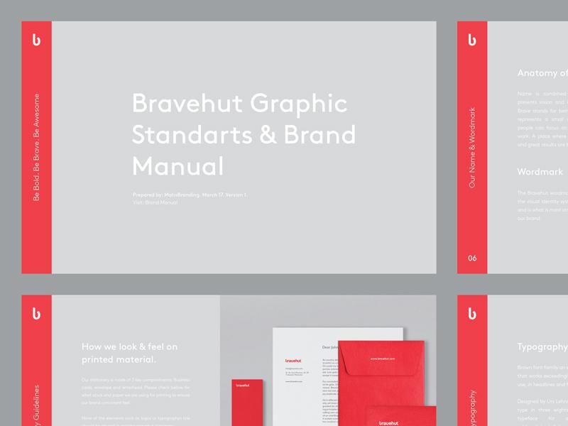 Graphic manual