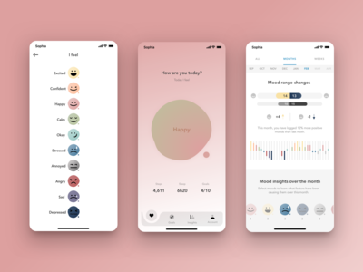 Sophia - iOS App