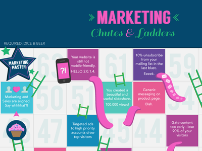 Marketing Chutes & Ladders Infographic infographic marketing games flat poster infographics